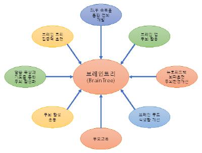 크기변환_브레인4.png